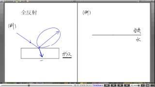 高校物理解説講義:「光の基本」講義10