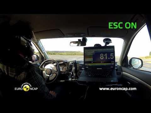 Euro NCAP | Mitsubishi Outlander | 2012 | Электронный контроль устойчивости
