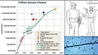 Nanochips and Smart Dust – Dangerous New Face of Human Microchipping Agenda