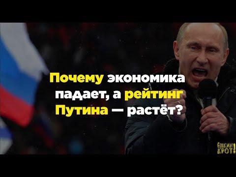 Как связан рейтинг Путина с ростом ВВП?