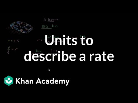 Thinking about reasonable units to describe a rate | Algebra I | Khan Academy