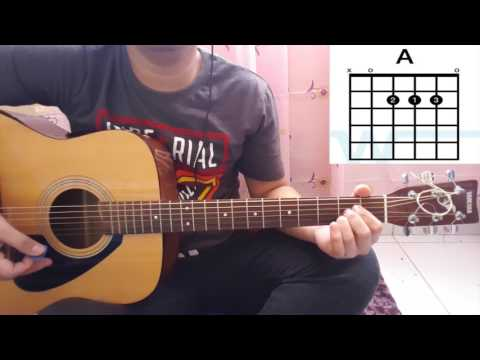 Turn it up - Planetshakers [Easy Guitar Chords]