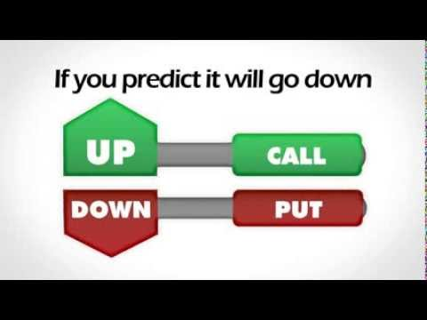Make Money Online Winning Online Binary Options Trading Strategy