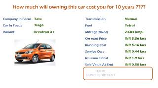 Tata Tiago (Revotron XT) Ownership Cost - Price, Service Cost, Insurance (India Car Analysis)