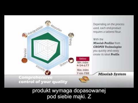 Mixolab - jak to działa?