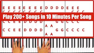 Play Over 200 Songs In Less Than 10 Minutes Per Song VideoMp4Mp3.Com