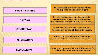 a essay of las obligaciones jurdicas