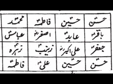 Wazifa For Hifazat || Barkat Ki Dua - Har Mushkil Ki Dua