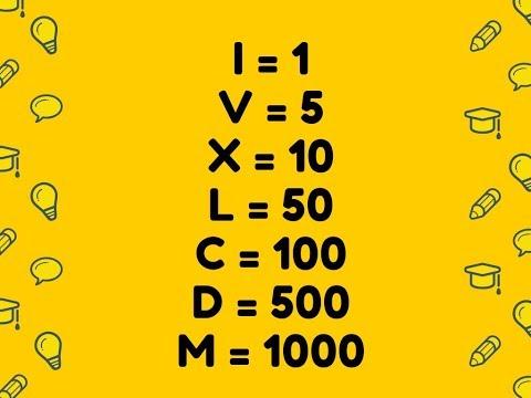 Xlvi Roman Numeral Conversion
