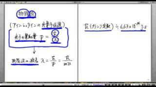 高校物理解説講義:「物質波」講義2