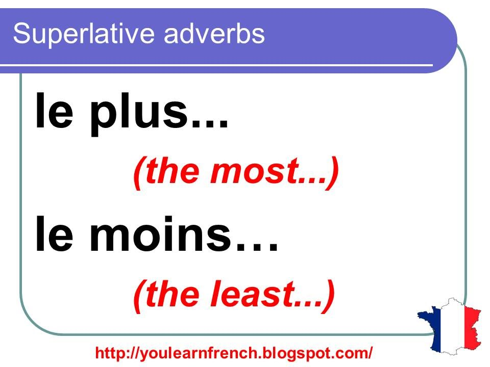 What Are Adjectives And Adverbs English Grammar Forming