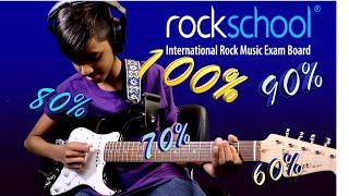 I Knew You Where Trouble - Rockschool Guitar Grade 3 Backing Track 70%, 80%, 90% & Full Tempo