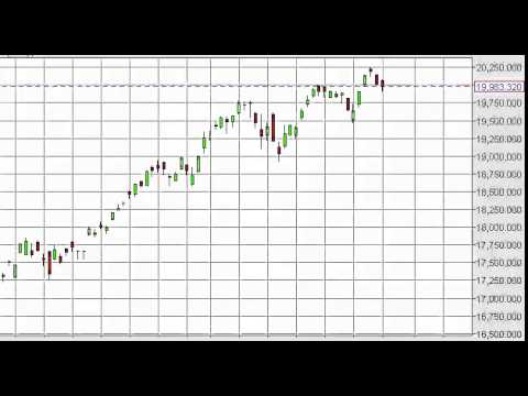 Nikkei Technical Analysis for April 28 2015 by FXEmpire.com