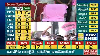 TRS Leaders Waiting for KCR Entry | Live Updates From TRS Bhavan | KCR Speech