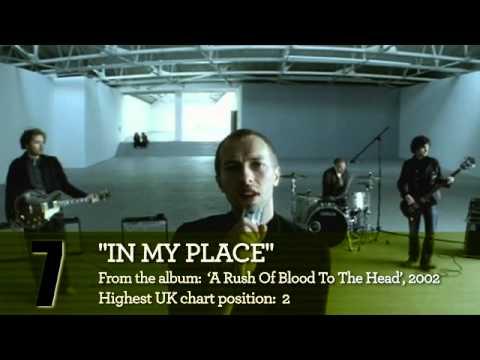 Coldplay -  Their Ten Best Songs