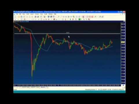 Forex Explained, Japanese Yen April 16, 2011