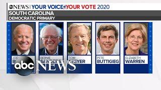Biden projected winner of South Carolina primary l ABC News