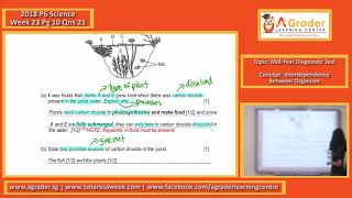 2018 - P6 Science - Week 23 - Mid-Year Diagnostic Test (Interdependence Between Organisms)