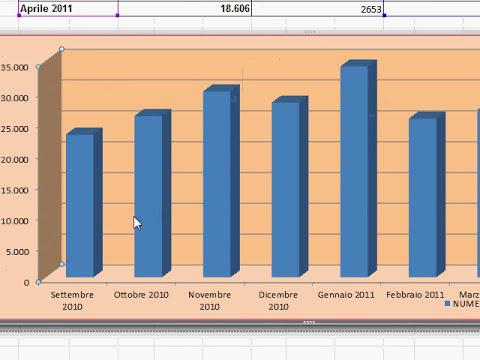 Excel 2010 - creazione grafici