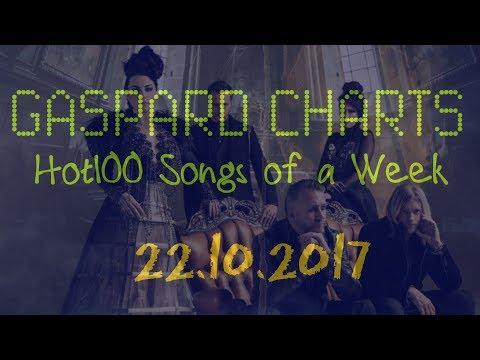 Gaspard's Hot100 Songs of a Week (TOP10)