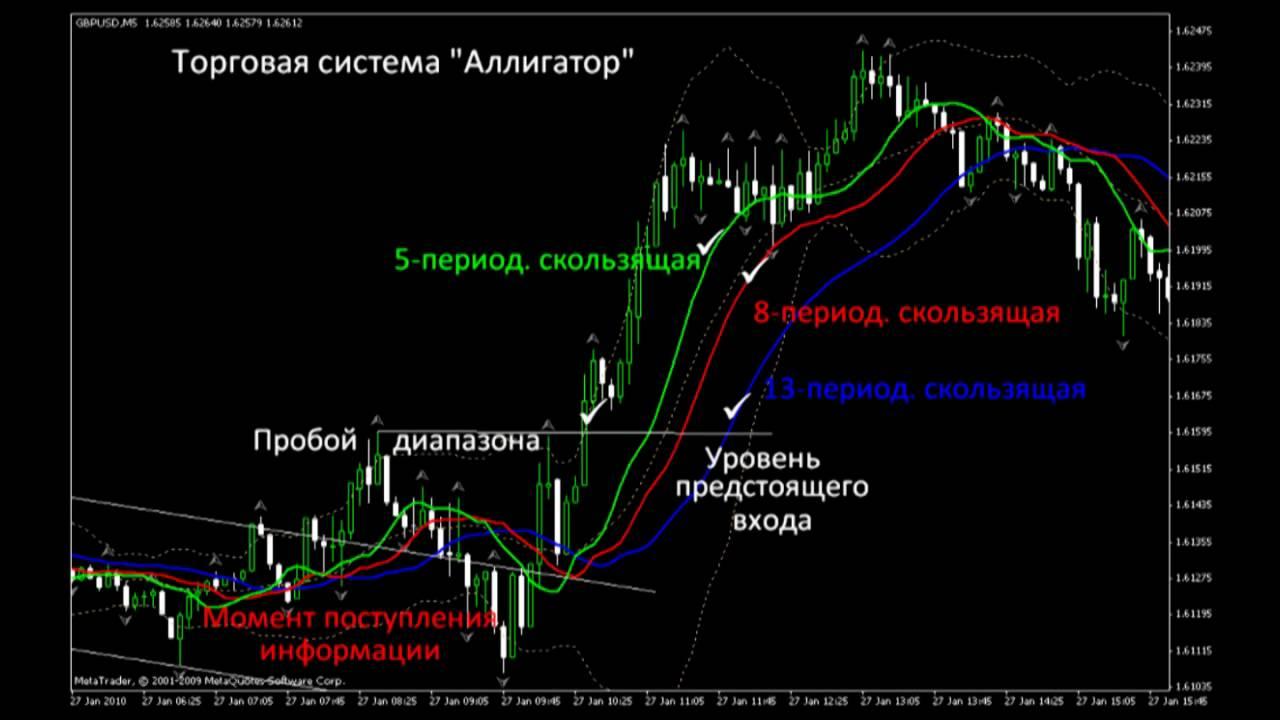 Московская биржа волатильность 1