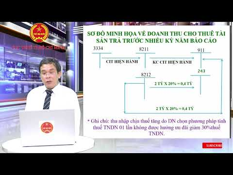 Các điểm lưu ý trong quyết toán thuế TNDN năm 2020 - Phần 3