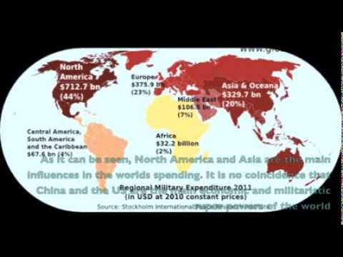The World's Military Spending