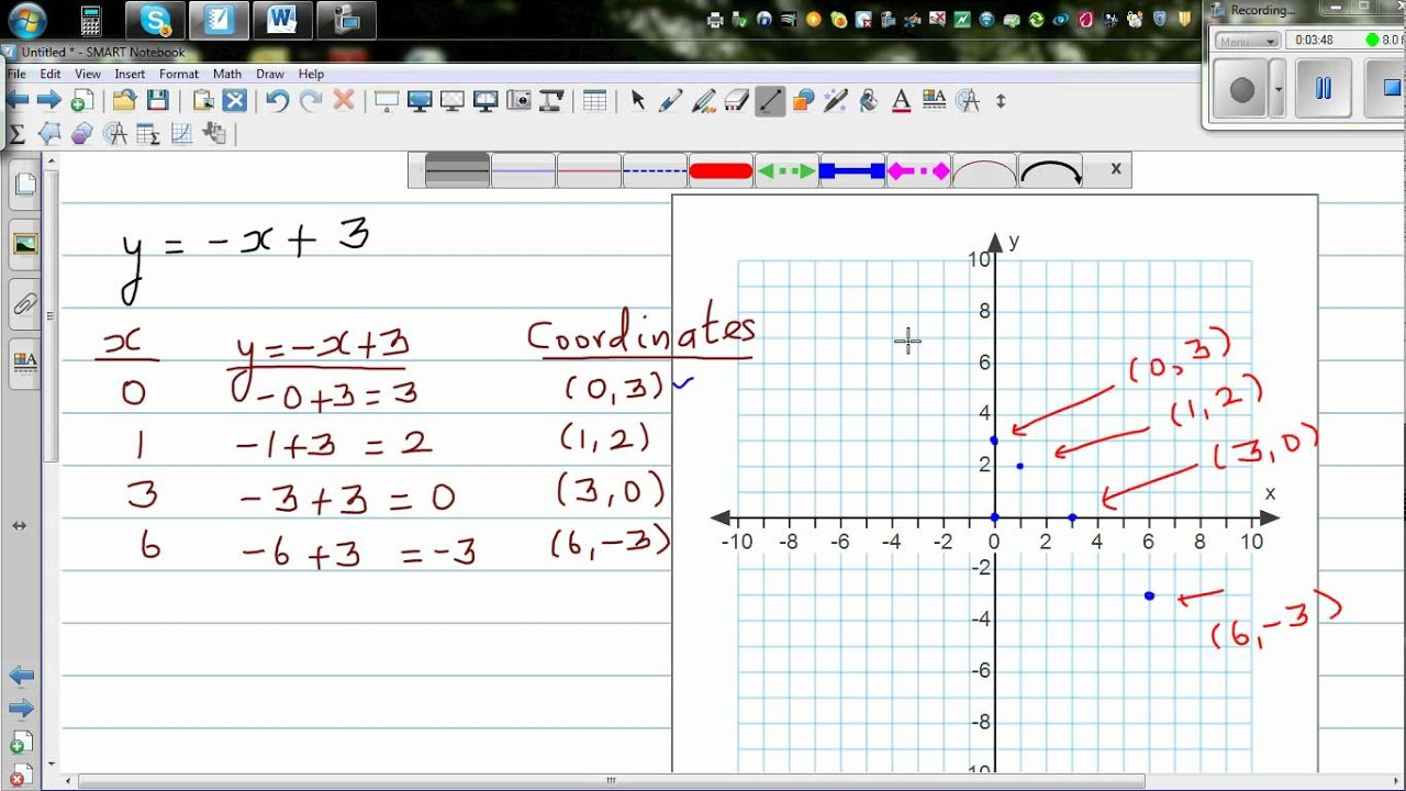 Drawing the graph of y x 3 using table and gradient for Table x and y