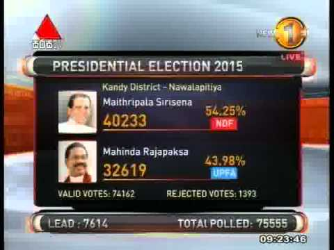 Presidential Election 2015 Results    29