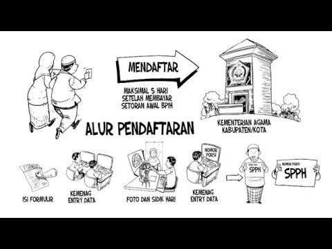 Video info haji reguler