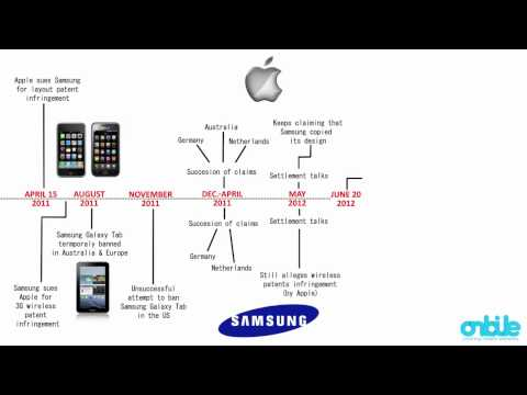 Patent Wars: Samsung vs. Apple