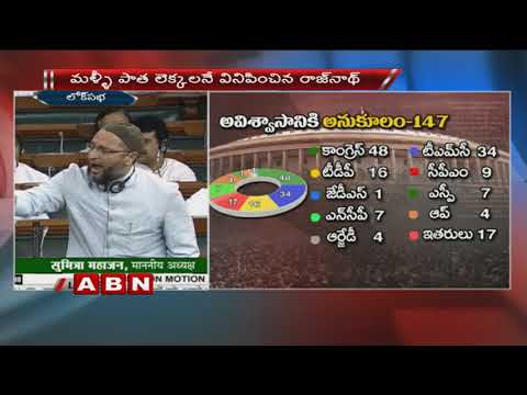 MP Asaduddin Owaisi Speech in Lok Sabha | No-Confidence Motion