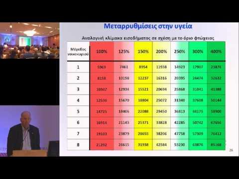 John Kyriopoulos, Elias Kyriopoulos, Tryfon Beazoglou: Healthcare Services in Greece