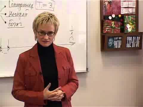 Наталья Грэйс - 7 факторов, мешающих успеху