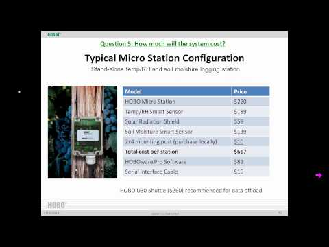 5 Keys to Configuring HOBO Weather Stations