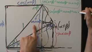 Trigonometry - Sum and Difference Formulas for Sine and Cosine