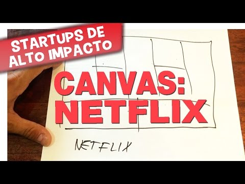 Business Model Canvas: Netflix (Exemplo prático)
