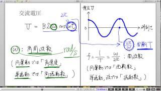 高校物理解説講義:「交流回路」講義5