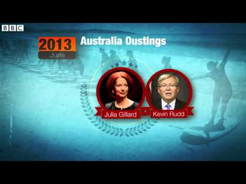 BBC News   Australia's history of political ousting   in 60 seconds