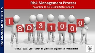 iso 27001 anhang a
