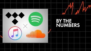 What's The Best Music Streaming Service? | By The Numbers