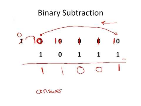 Binary Numbers Subtraction Binary Subtraction