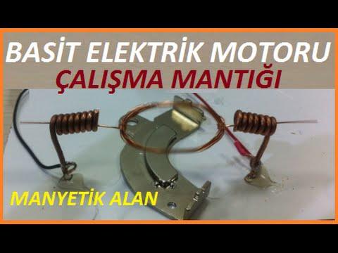 Basit Elektrik Motorunun Çalışma Mantığı Ve Manyetik Alan