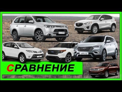 Сравнение проходимости паркетников Toyota, Mazda, Hyundai, Mitsubishi (SUV comparison)