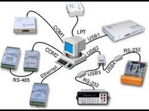 Подключение микроконтроллера к последовательному порту персонального компьютера
