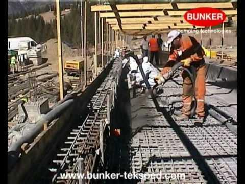 Pompa spritz beton