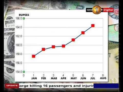 rupee trades at over|eng