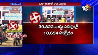 All set for Phase-1 Telangana Panchayat Polls 2019  News