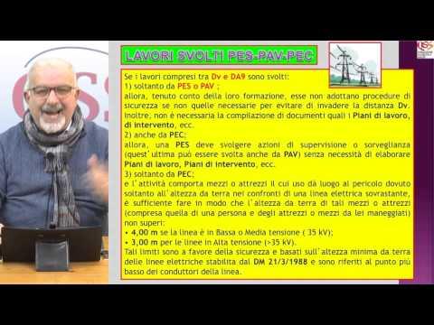 QC 002 - Lavori ed impianti elettrici nei cantieri