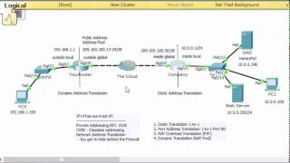 NAT basics for beginners CCNA - Part 1
